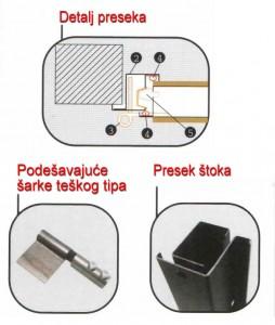nacrt-preseka-sigurnosnih-vrata-2